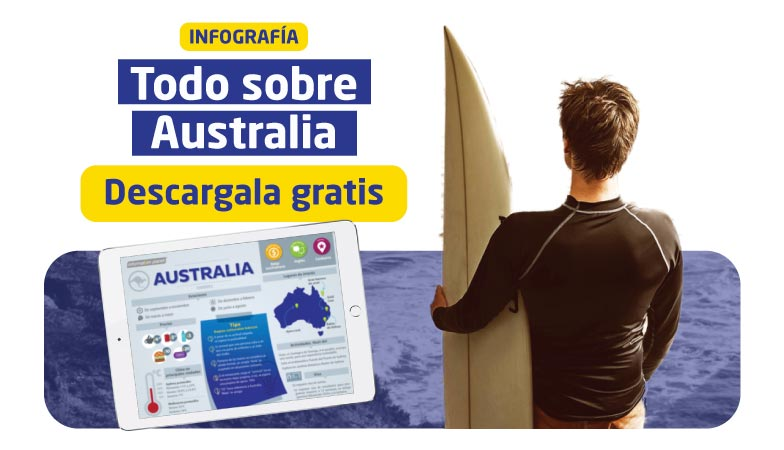 Todo lo que debes saber sobre Australia